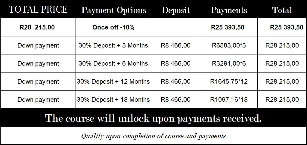 Online Advanced Payment plans Aug '20